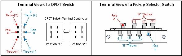 Basic electric guitar circuits (part 3) - WorkbenchFun.com