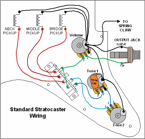 basic electric guitar circuits part workbenchfun com standard stratocaster wiring diagram