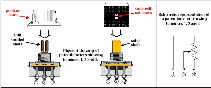 audio potentiometer wiring audio image wiring diagram audio potentiometer wiring diagram audio wiring diagrams car on audio potentiometer wiring