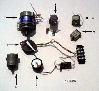 Robotic Motor Types And Controls