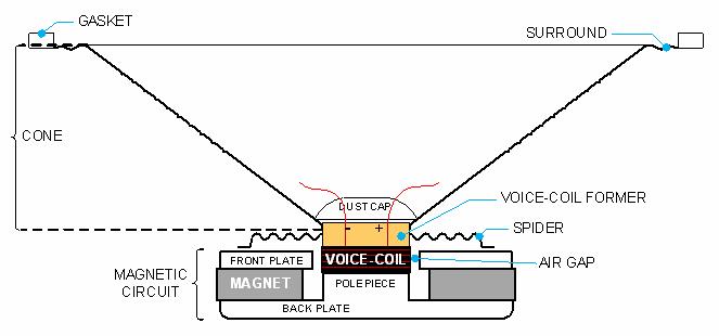 guitar speaker power handling